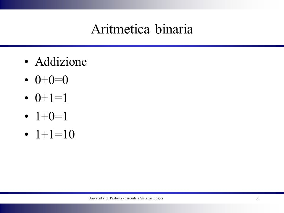 Università di Padova - Circuiti e Sistemi Logici31 Aritmetica binaria Addizione 0+0=0 0+1=1 1+0=1 1+1=10