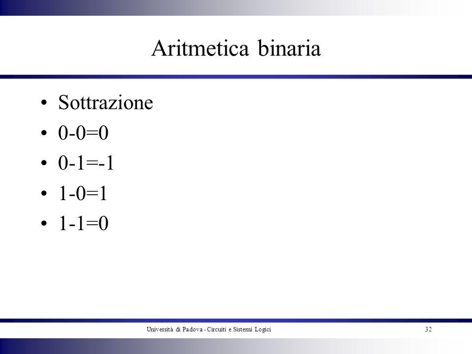 Università di Padova - Circuiti e Sistemi Logici32 Aritmetica binaria Sottrazione 0-0=0 0-1=-1 1-0=1 1-1=0