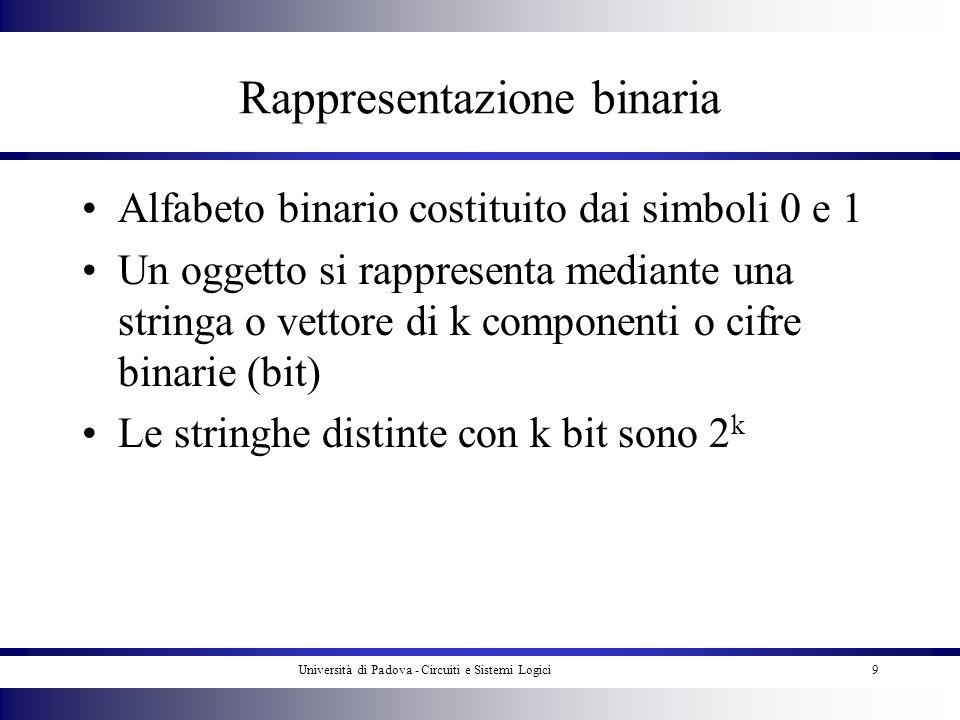 Università di Padova - Circuiti e Sistemi Logici9 Rappresentazione binaria Alfabeto binario costituito dai simboli 0 e 1 Un oggetto si rappresenta med
