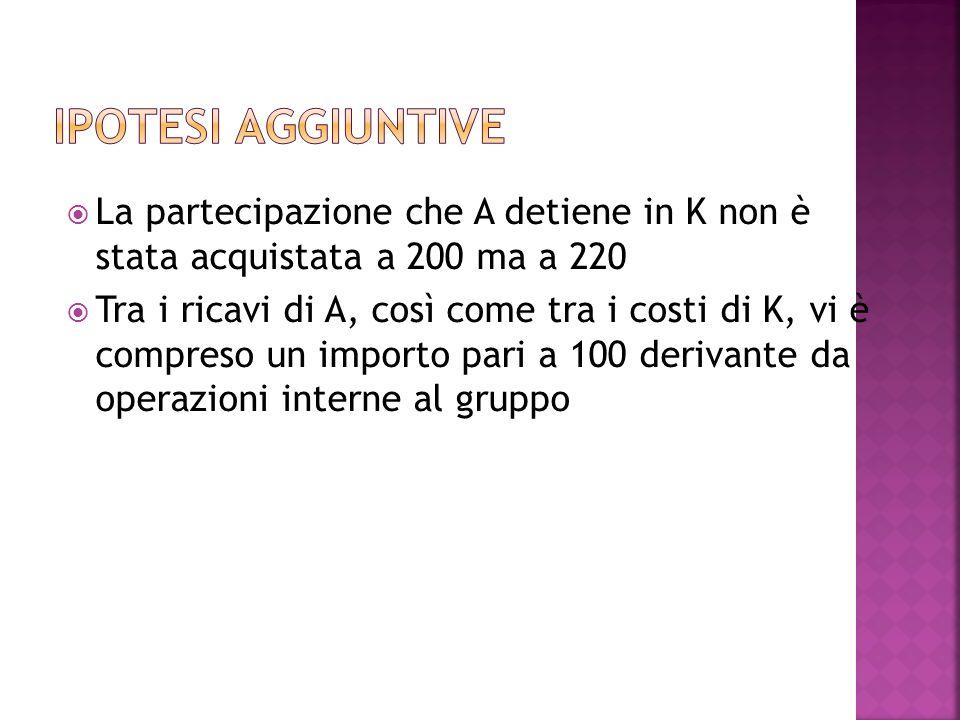 La partecipazione che A detiene in K non è stata acquistata a 200 ma a 220 Tra i ricavi di A, così come tra i costi di K, vi è compreso un importo par