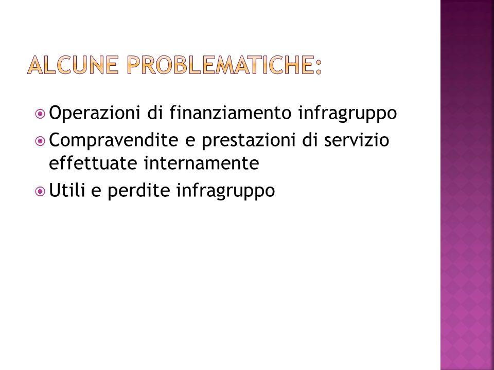 Operazioni di finanziamento infragruppo Compravendite e prestazioni di servizio effettuate internamente Utili e perdite infragruppo