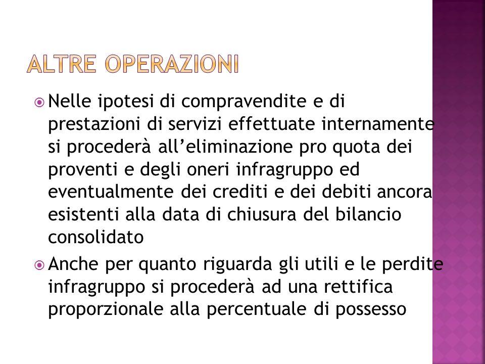 Nelle ipotesi di compravendite e di prestazioni di servizi effettuate internamente si procederà alleliminazione pro quota dei proventi e degli oneri i