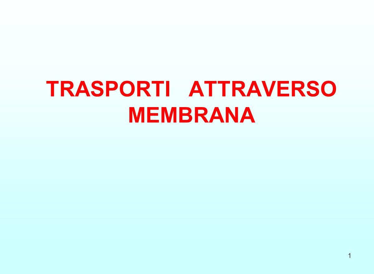 TRASPORTI ATTRAVERSO MEMBRANA 1