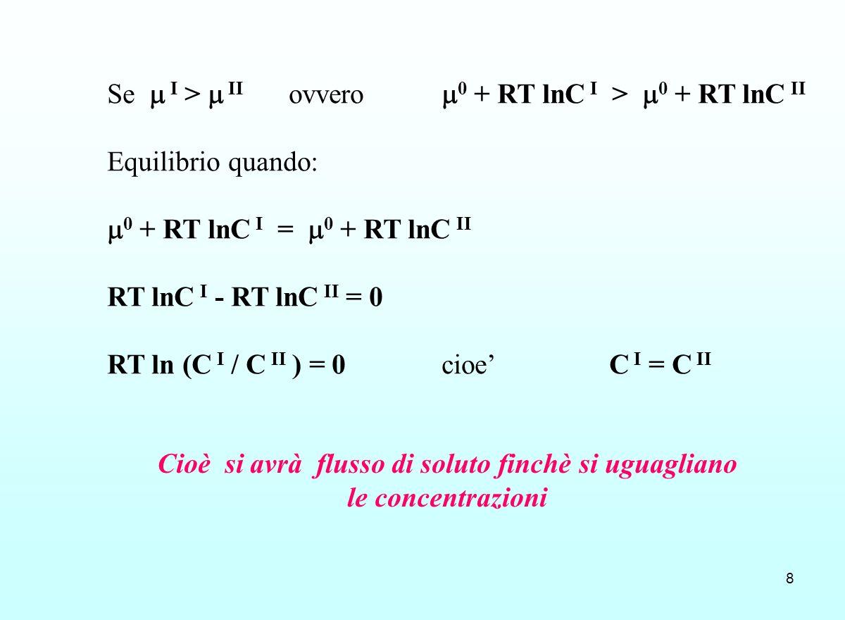 8 Se I > II ovvero 0 + RT lnC I > 0 + RT lnC II Equilibrio quando: 0 + RT lnC I = 0 + RT lnC II RT lnC I - RT lnC II = 0 RT ln (C I / C II ) = 0 cioe