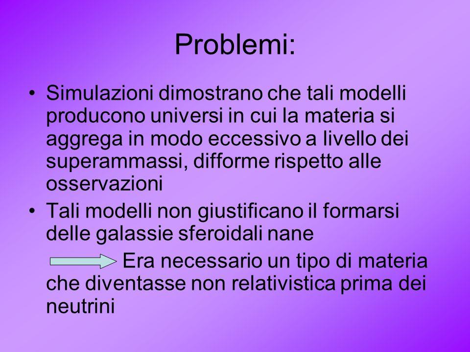 Problemi: Simulazioni dimostrano che tali modelli producono universi in cui la materia si aggrega in modo eccessivo a livello dei superammassi, diffor