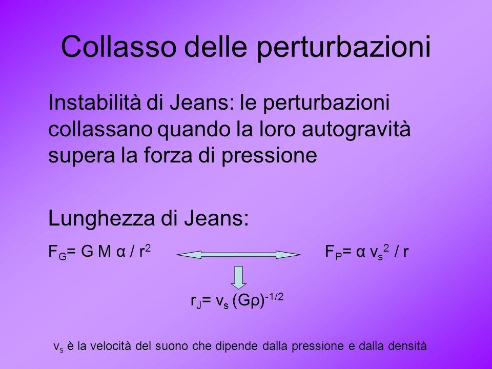 Collasso delle perturbazioni Instabilità di Jeans: le perturbazioni collassano quando la loro autogravità supera la forza di pressione Lunghezza di Je