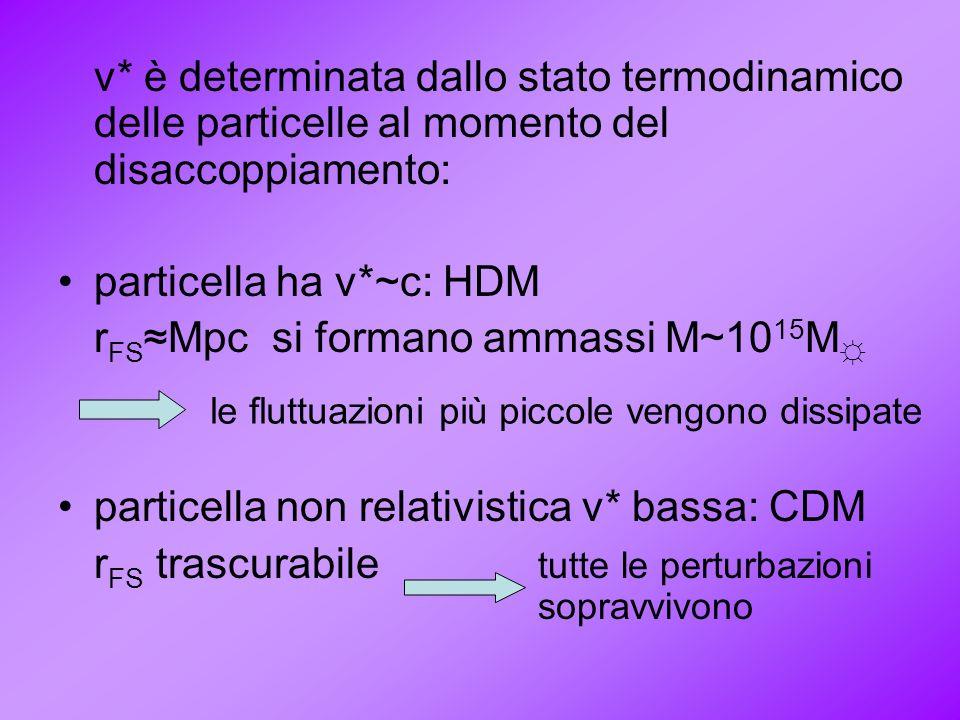 v* è determinata dallo stato termodinamico delle particelle al momento del disaccoppiamento: particella ha v*~c: HDM r FS Mpc si formano ammassi M~10