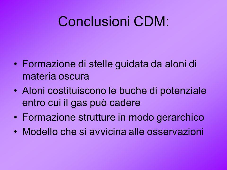 Conclusioni CDM: Formazione di stelle guidata da aloni di materia oscura Aloni costituiscono le buche di potenziale entro cui il gas può cadere Formaz