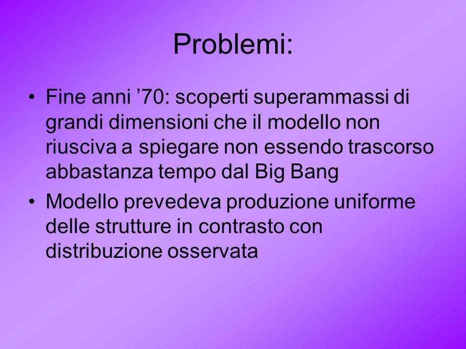 Problemi: Fine anni 70: scoperti superammassi di grandi dimensioni che il modello non riusciva a spiegare non essendo trascorso abbastanza tempo dal B