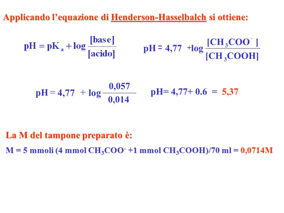 Applicando lequazione di Henderson-Hasselbalch si ottiene: COOH][CH ]COO[CH log4,77pH 3 3 - + = log4,77 pH 0,057 0,014 pH= 4,77+ 0.6 = 5,37 La M del t