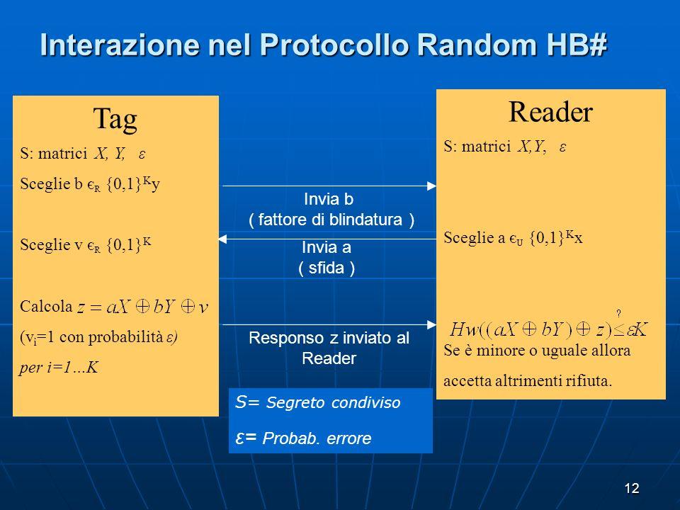 12 Interazione nel Protocollo Random HB# Reader S: matrici X,Y, ε Sceglie a є U {0,1} K x Se è minore o uguale allora accetta altrimenti rifiuta. Tag