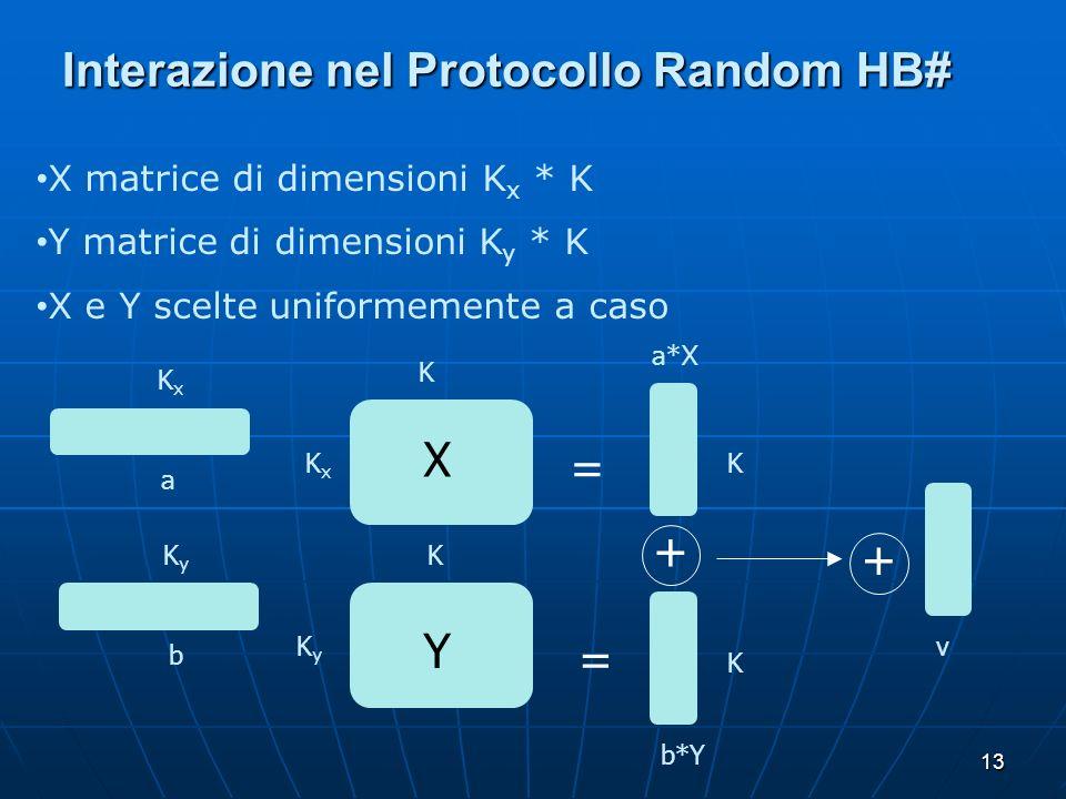 13 Interazione nel Protocollo Random HB# X matrice di dimensioni K x * K Y matrice di dimensioni K y * K X e Y scelte uniformemente a caso KxKx a KyKy