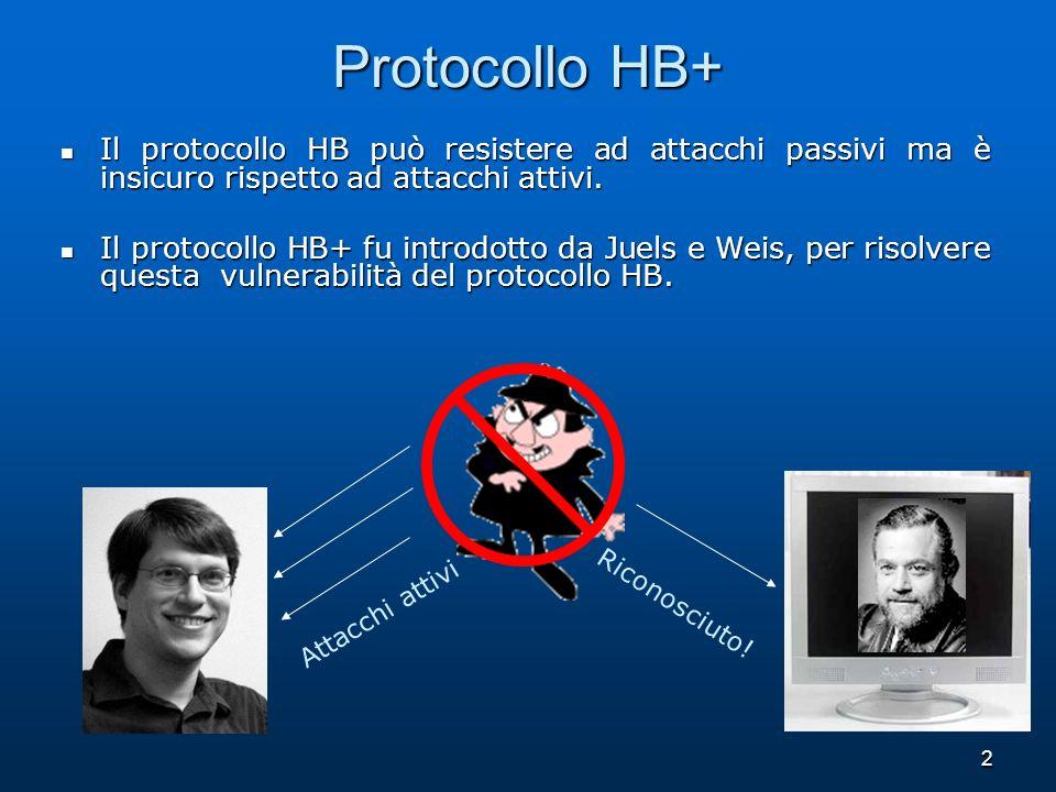 3 Iterazione del Protocollo HB+ Reader S: x,y є {0,1} n, ε Sceglie a єR {0,1} n Se è uguale allora accetta altrimenti rifiuta.