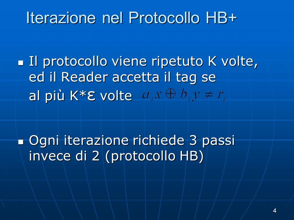 4 Iterazione nel Protocollo HB+ Il protocollo viene ripetuto K volte, ed il Reader accetta il tag se al più K* ε volte Il protocollo viene ripetuto K