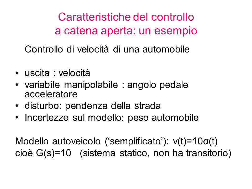 Caratteristiche del controllo a catena aperta: un esempio Controllo di velocità di una automobile uscita : velocità variabile manipolabile : angolo pe