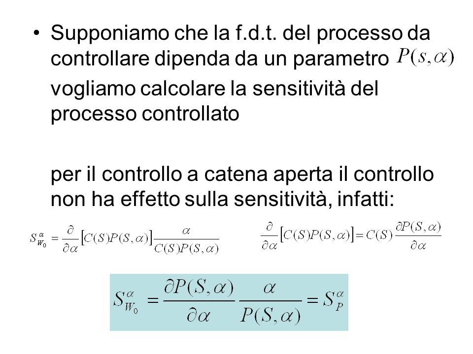Supponiamo che la f.d.t. del processo da controllare dipenda da un parametro vogliamo calcolare la sensitività del processo controllato per il control