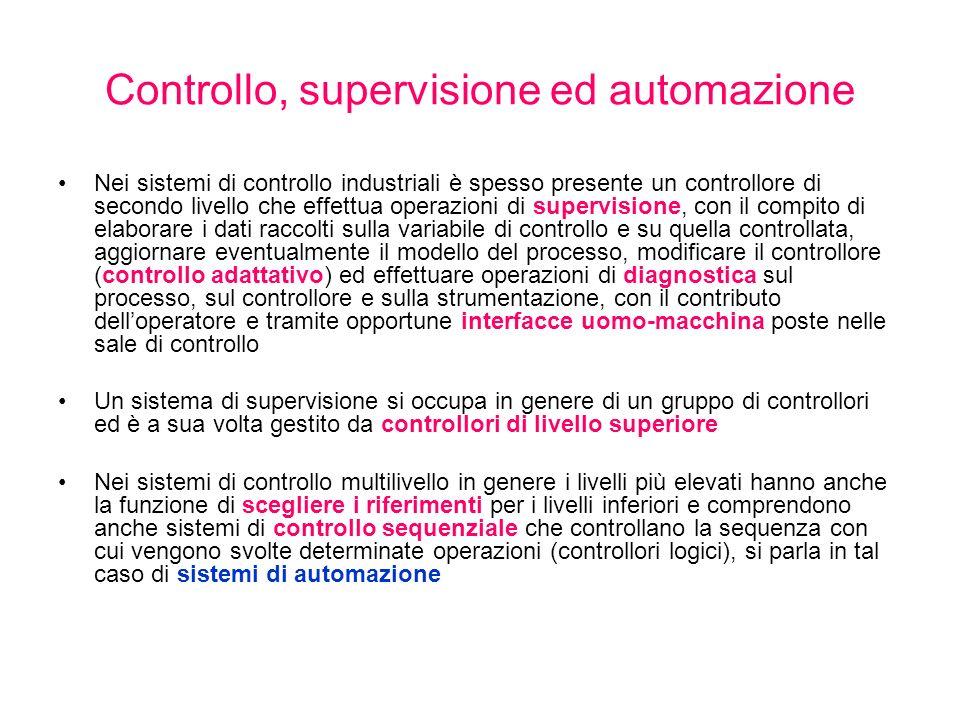 Controllo, supervisione ed automazione Nei sistemi di controllo industriali è spesso presente un controllore di secondo livello che effettua operazion