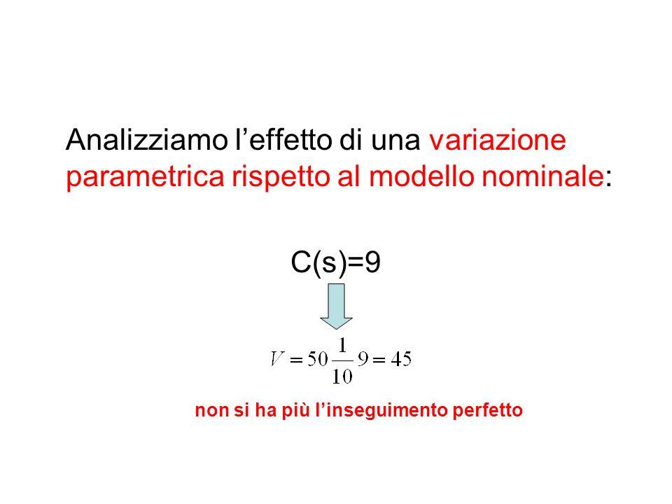 Analizziamo leffetto di una variazione parametrica rispetto al modello nominale: C(s)=9 non si ha più linseguimento perfetto