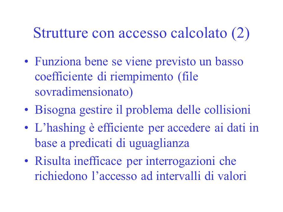 Strutture con accesso calcolato (2) Funziona bene se viene previsto un basso coefficiente di riempimento (file sovradimensionato) Bisogna gestire il p