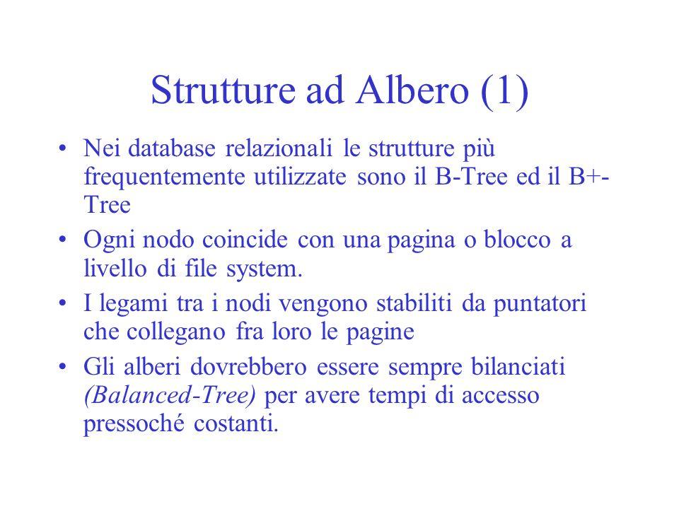 Strutture ad Albero (1) Nei database relazionali le strutture più frequentemente utilizzate sono il B-Tree ed il B+- Tree Ogni nodo coincide con una p