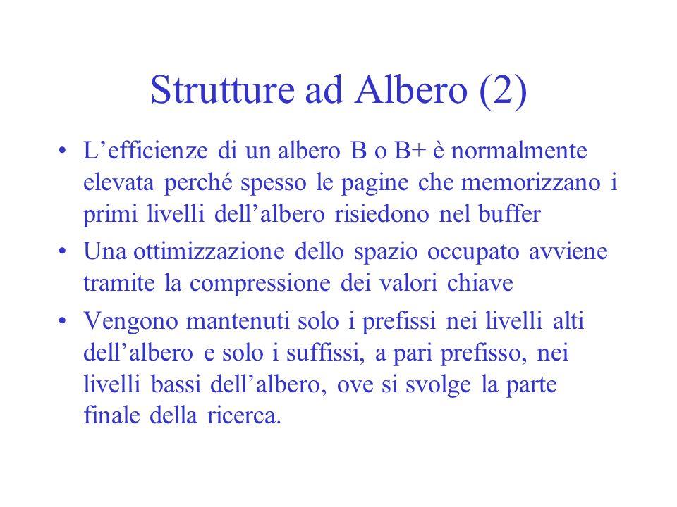 Strutture ad Albero (2) Lefficienze di un albero B o B+ è normalmente elevata perché spesso le pagine che memorizzano i primi livelli dellalbero risie