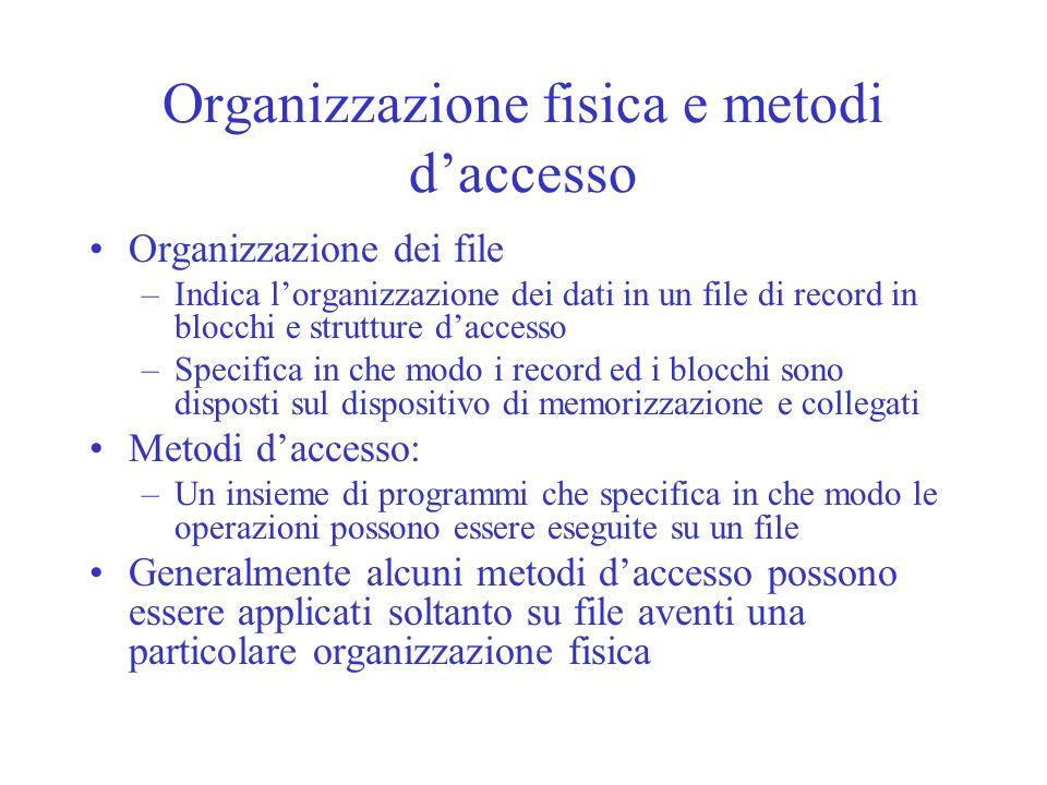 Organizzazione fisica e metodi daccesso Organizzazione dei file –Indica lorganizzazione dei dati in un file di record in blocchi e strutture daccesso