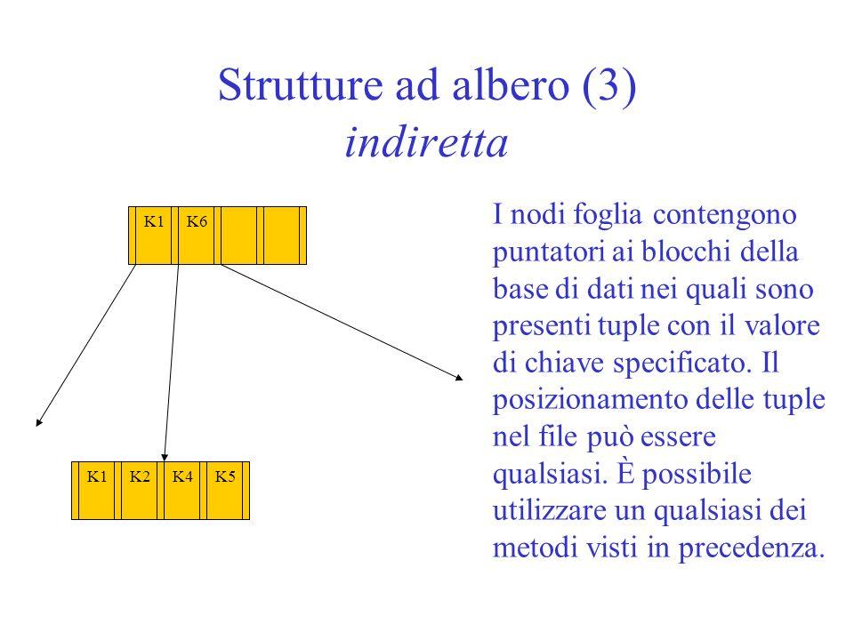Strutture ad albero (3) indiretta K1K6 K1K2K4K5 I nodi foglia contengono puntatori ai blocchi della base di dati nei quali sono presenti tuple con il