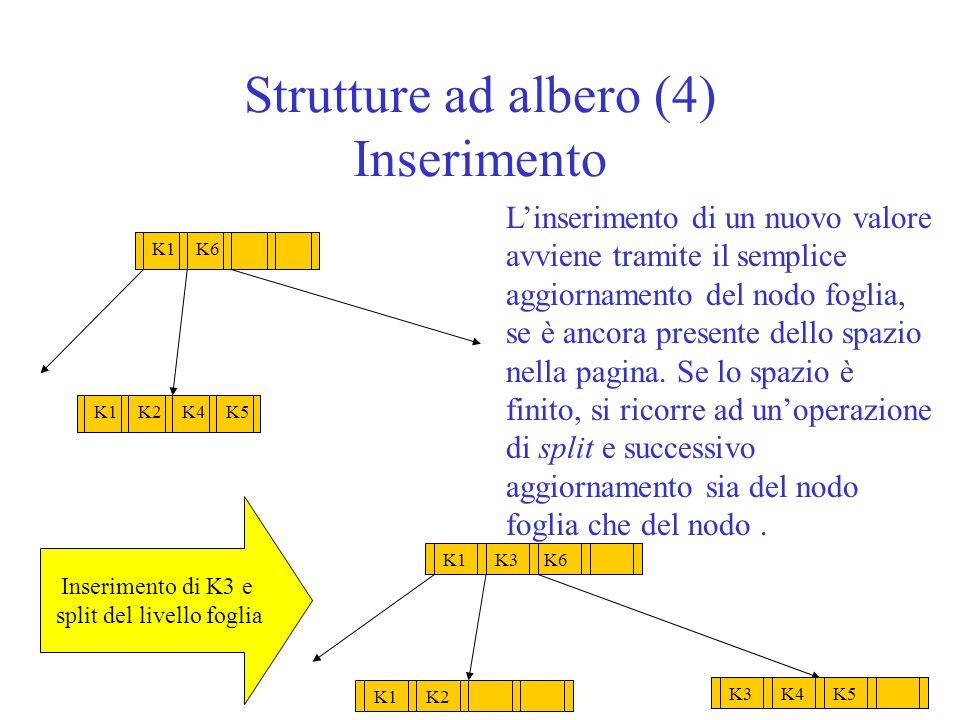 Strutture ad albero (4) Inserimento K1K6 K1K2K4K5 Linserimento di un nuovo valore avviene tramite il semplice aggiornamento del nodo foglia, se è anco