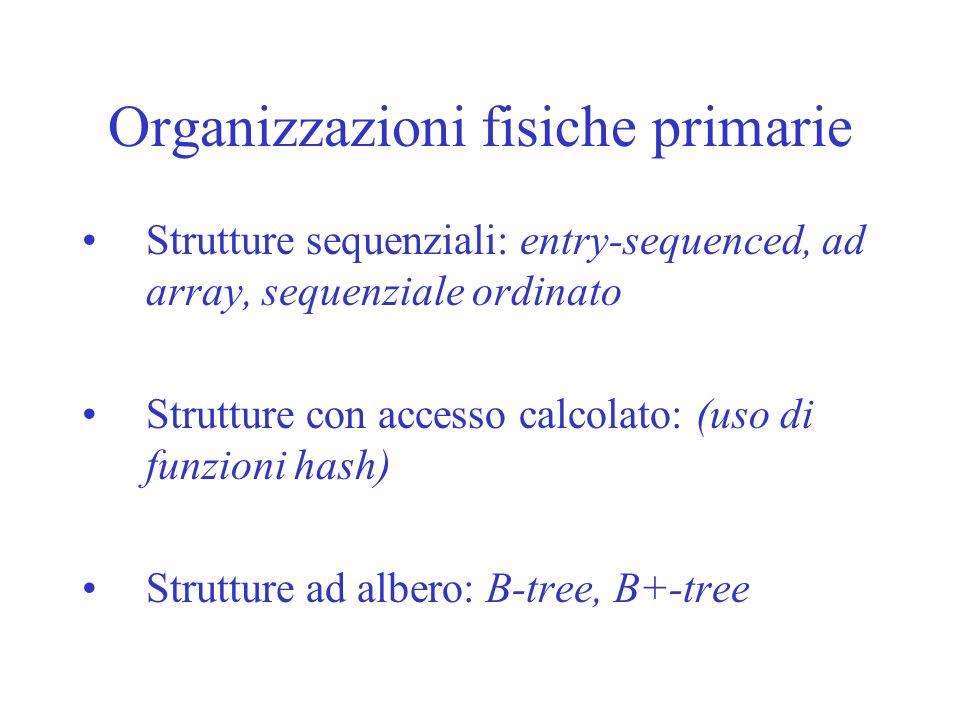 Metodi di accesso Sono opportuni moduli software che contengono primitive per laccesso e la manipolazione dei dati specifici di ciascuna organizzazione fisica Conosce lorganizzazione fisica delle tuple nelle pagine