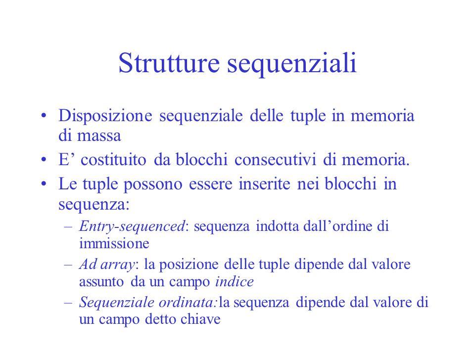 Strutture sequenziali Disposizione sequenziale delle tuple in memoria di massa E costituito da blocchi consecutivi di memoria. Le tuple possono essere