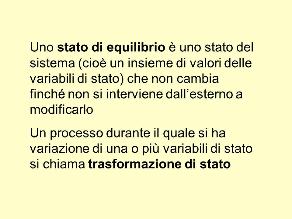 Uno stato di equilibrio è uno stato del sistema (cioè un insieme di valori delle variabili di stato) che non cambia finché non si interviene dallester