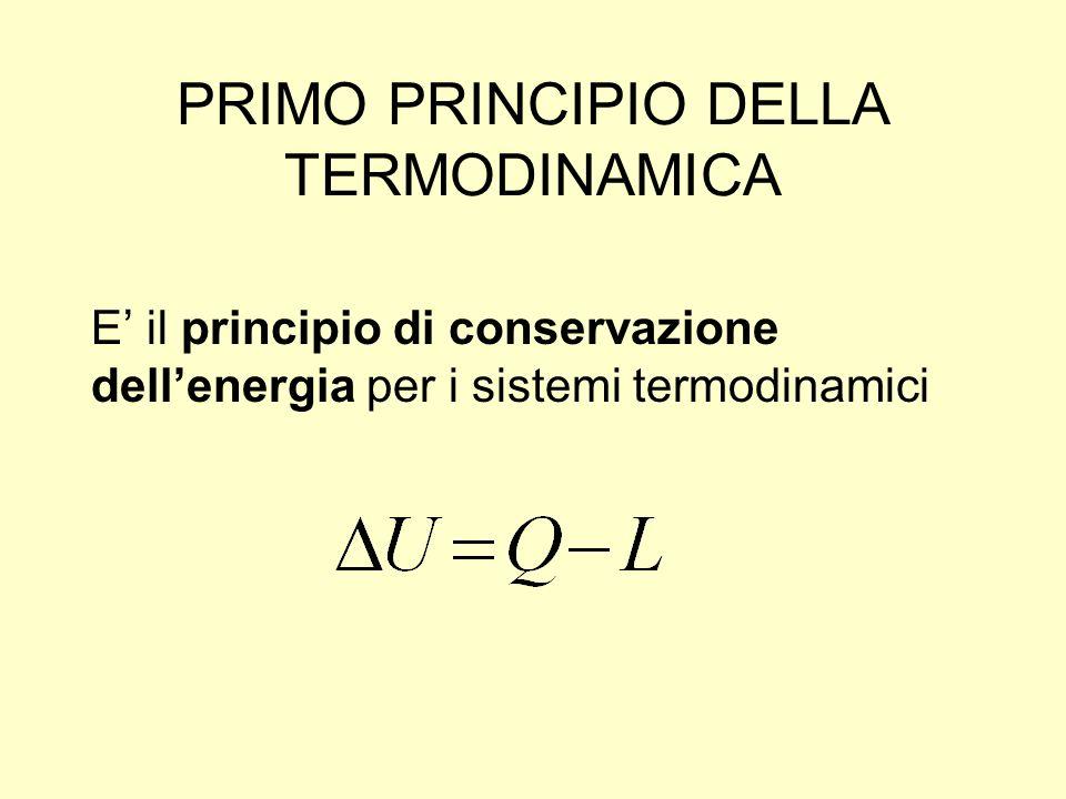 PRIMO PRINCIPIO DELLA TERMODINAMICA E il principio di conservazione dellenergia per i sistemi termodinamici