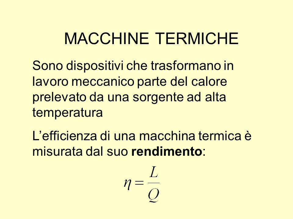 MACCHINE TERMICHE Sono dispositivi che trasformano in lavoro meccanico parte del calore prelevato da una sorgente ad alta temperatura Lefficienza di u