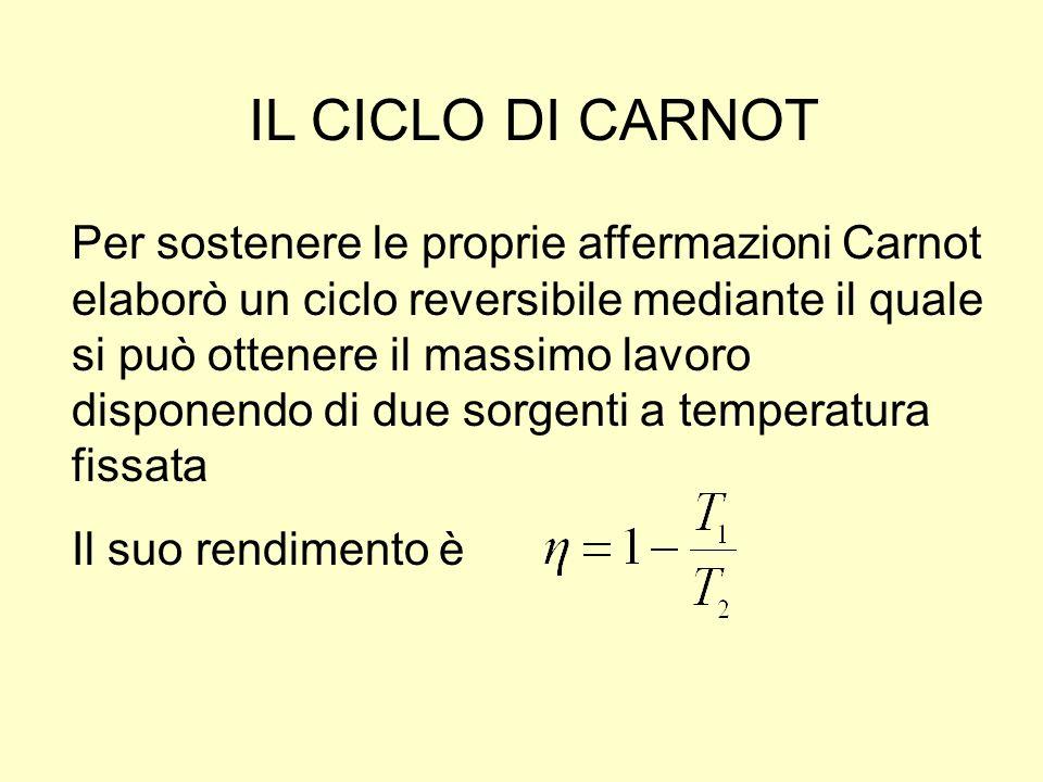IL CICLO DI CARNOT Per sostenere le proprie affermazioni Carnot elaborò un ciclo reversibile mediante il quale si può ottenere il massimo lavoro dispo