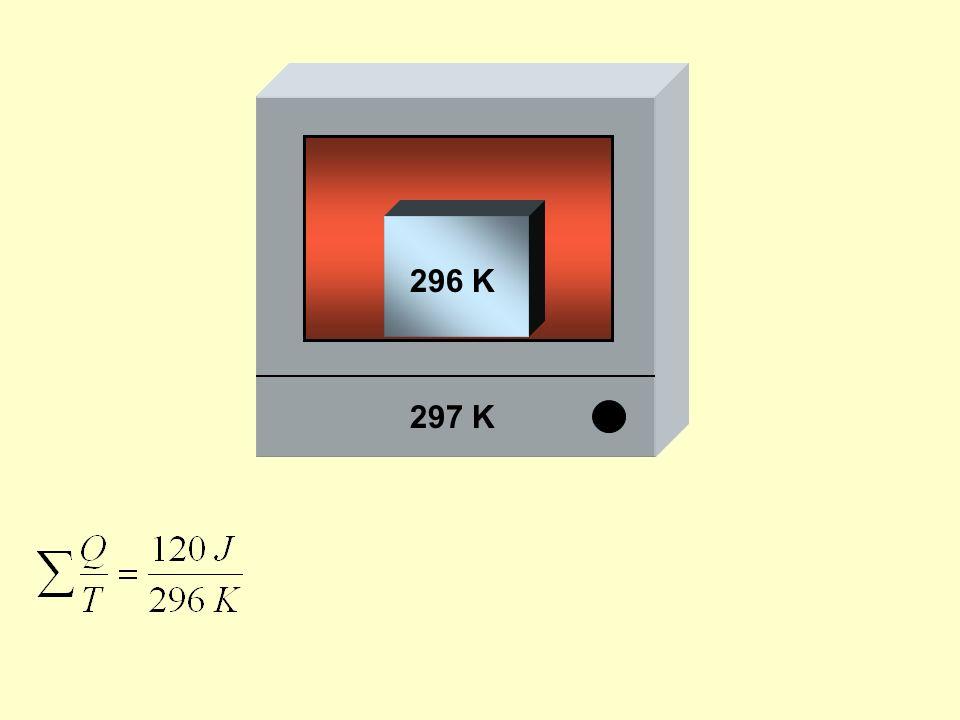 297 K 296 K