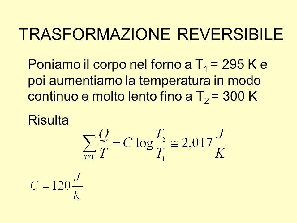 TRASFORMAZIONE REVERSIBILE Poniamo il corpo nel forno a T 1 = 295 K e poi aumentiamo la temperatura in modo continuo e molto lento fino a T 2 = 300 K