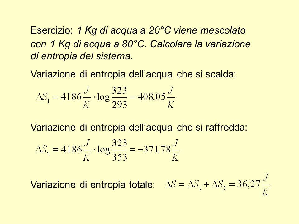 Esercizio: 1 Kg di acqua a 20°C viene mescolato con 1 Kg di acqua a 80°C. Calcolare la variazione di entropia del sistema. Variazione di entropia dell