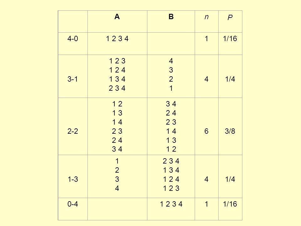 ABn P 4-01 2 3 4 11/16 3-1 1 2 3 1 2 4 1 3 4 2 3 4 43214321 4 1/4 2-2 1 2 1 3 1 4 2 3 2 4 3 4 2 4 2 3 1 4 1 3 1 2 6 3/8 1-3 12341234 2 3 4 1 3 4 1 2 4