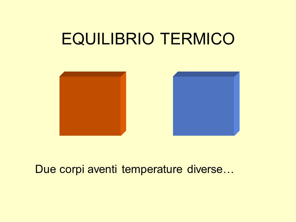 EQUILIBRIO TERMICO Due corpi aventi temperature diverse…