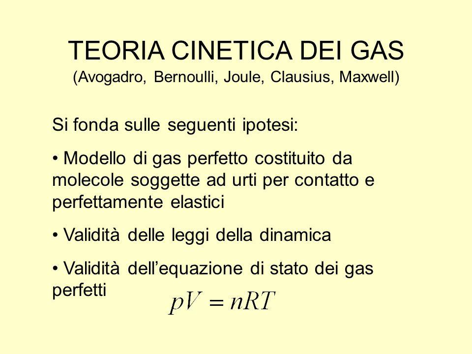 TEORIA CINETICA DEI GAS (Avogadro, Bernoulli, Joule, Clausius, Maxwell) Si fonda sulle seguenti ipotesi: Modello di gas perfetto costituito da molecol