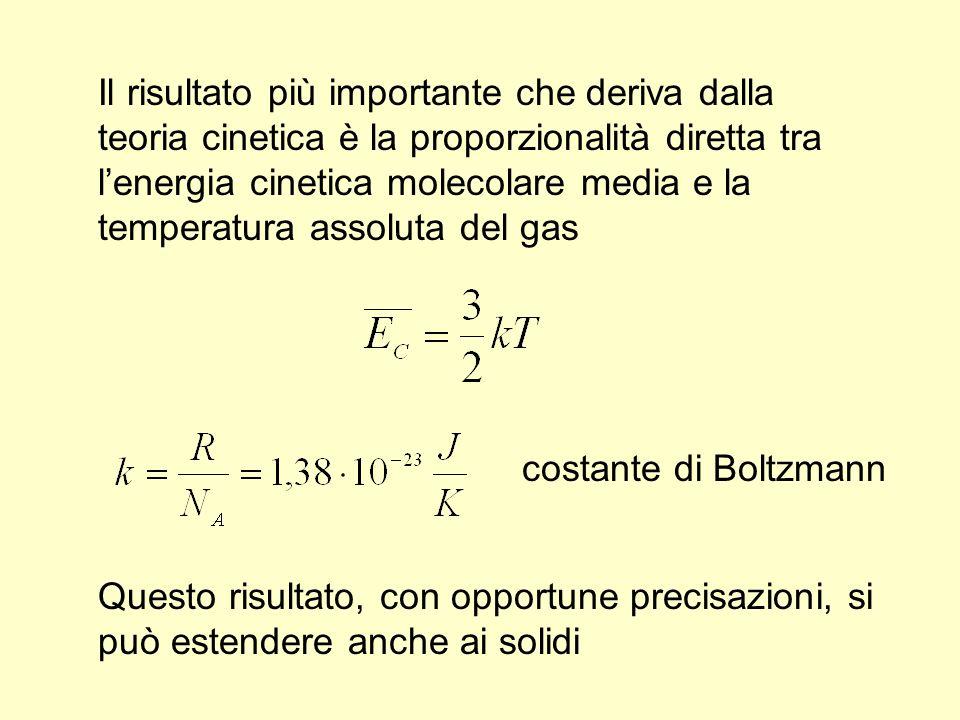 Il risultato più importante che deriva dalla teoria cinetica è la proporzionalità diretta tra lenergia cinetica molecolare media e la temperatura asso