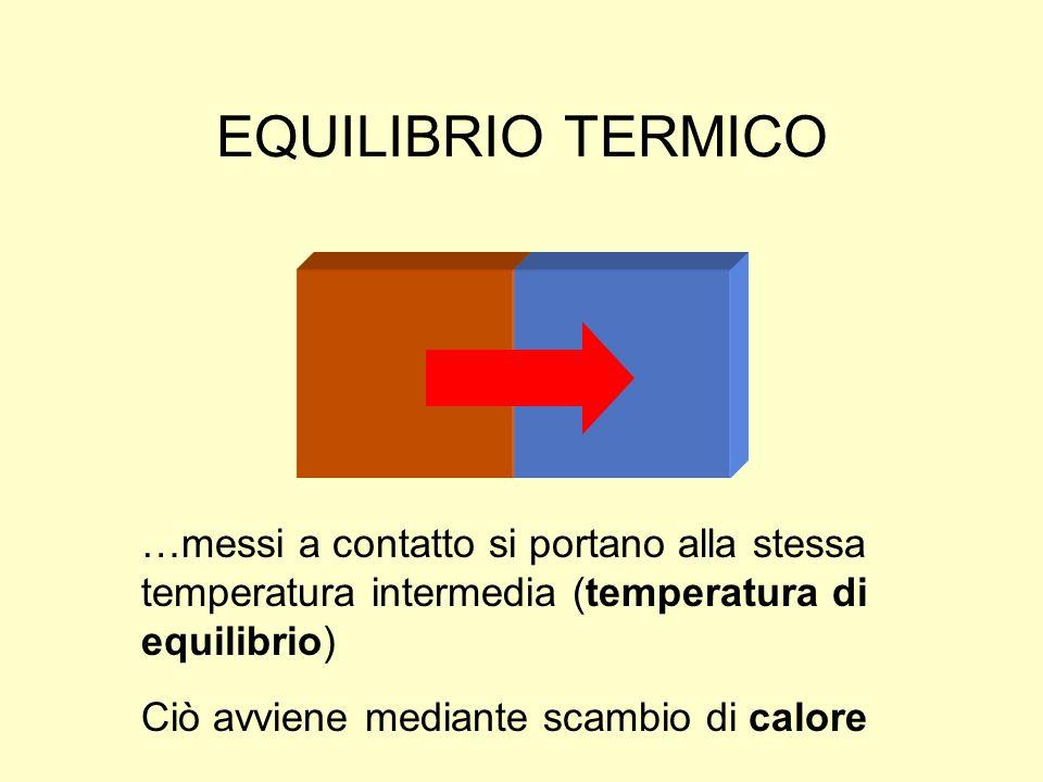 EQUILIBRIO TERMICO …messi a contatto si portano alla stessa temperatura intermedia (temperatura di equilibrio) Ciò avviene mediante scambio di calore