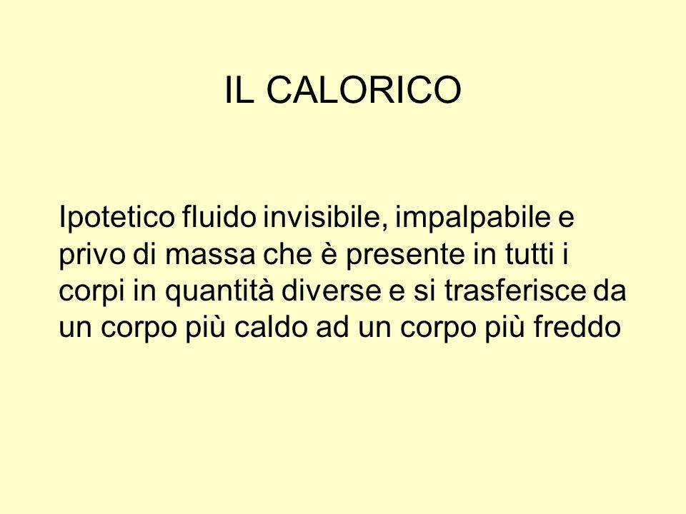 IL CALORICO Ipotetico fluido invisibile, impalpabile e privo di massa che è presente in tutti i corpi in quantità diverse e si trasferisce da un corpo