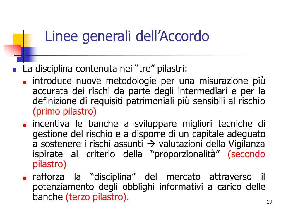 18 Requisiti patrimoniali minimi Controlli Prudenziali Disciplina di mercato 3 forme principali di controllo (pilastri): Linee generali dellAccordo