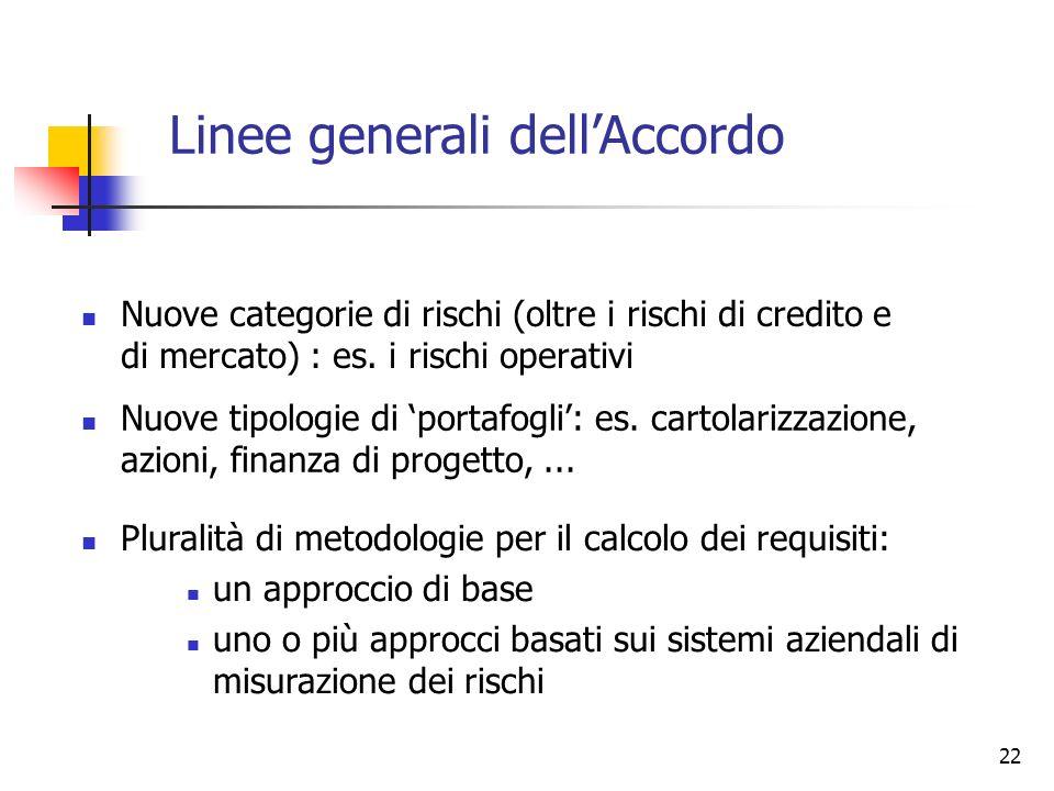 21 Primo pilastro: requisiti patrimoniali minimi: rischio di credito rischi operativi Rischio di credito: 3 metodologie: Metodo standardizzato Metodo
