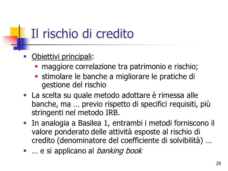 28 In linea con lo spirito di Basilea 2, più metodi di calcolo vengono offerti alle banche: Uno semplificato, non dissimile nella sostanza dalla regol