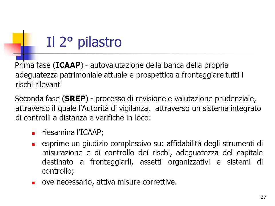 36 SREP: Supervisory Review and Evaluation Process Il processo si svolge attraverso un confronto continuo tra intermediari e organo di vigilanza. 2° P