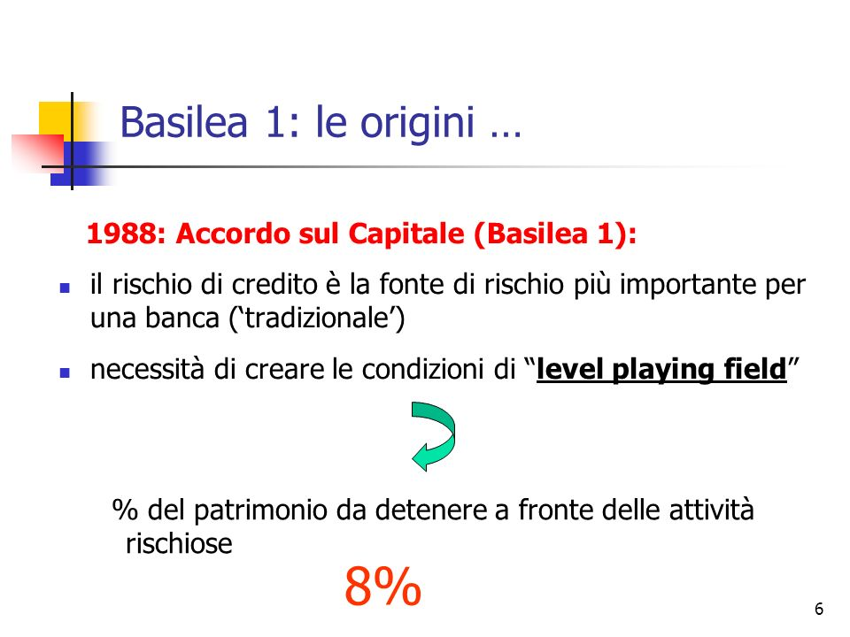 6 1988: Accordo sul Capitale (Basilea 1): il rischio di credito è la fonte di rischio più importante per una banca (tradizionale) necessità di creare le condizioni di level playing field % del patrimonio da detenere a fronte delle attività rischiose 8% Basilea 1: le origini …