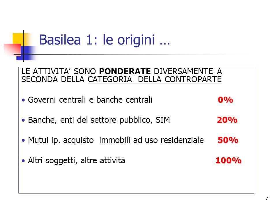 7 LE ATTIVITA SONO PONDERATE DIVERSAMENTE A SECONDA DELLA CATEGORIA DELLA CONTROPARTE 0% Governi centrali e banche centrali 0% 20% Banche, enti del settore pubblico, SIM 20% 50% Mutui ip.