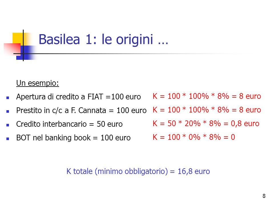 8 Un esempio: Apertura di credito a FIAT =100 euro Prestito in c/c a F.